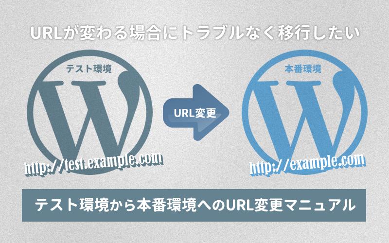 WordPress移行時にURLを変更する