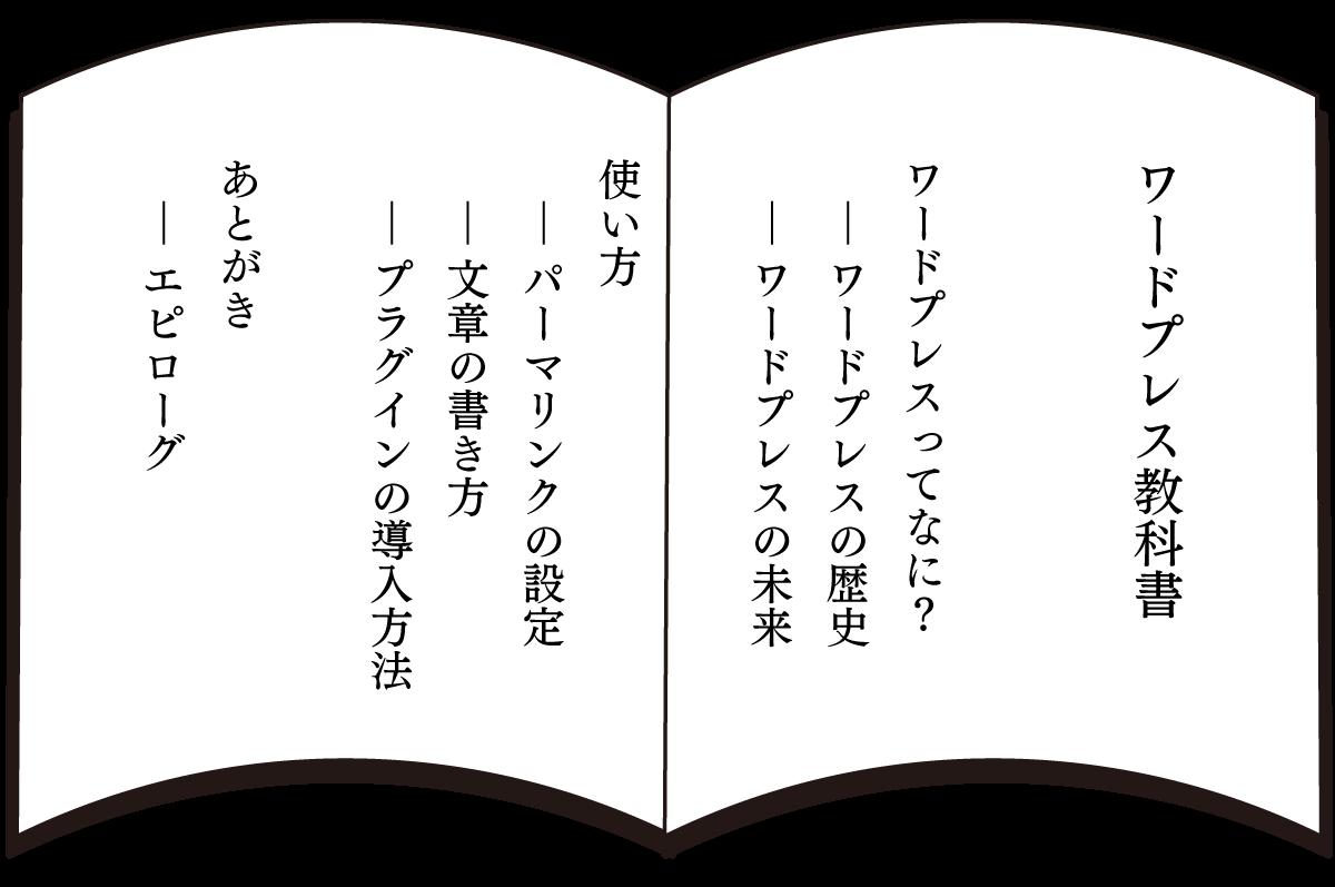 本の見出し1